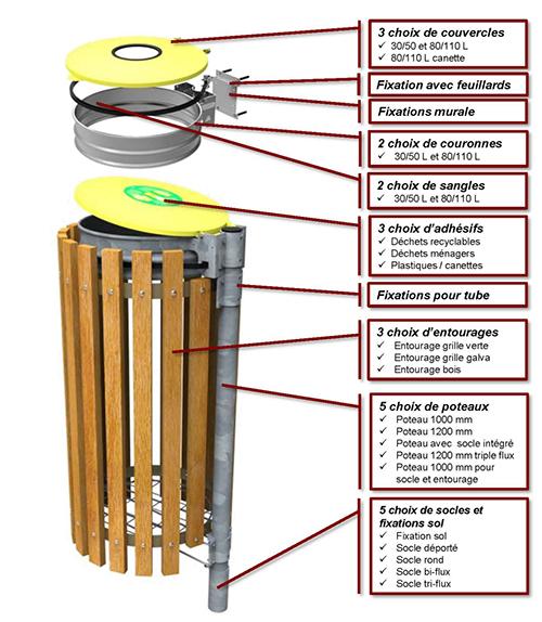 Modèle Poubelle Simple habillage bois